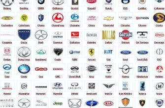 Все фирмы машин со значками и названиями